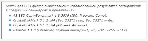 Как тестировались SSD