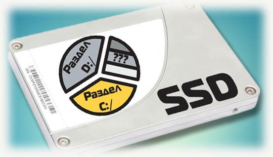 SSD c логотипом разделов